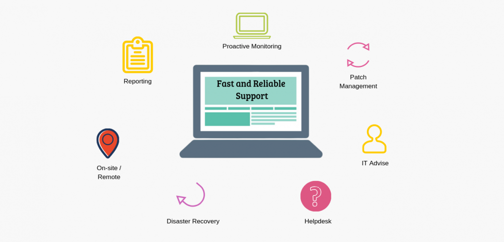 Website - Fast and Reliable Support (background f8f8f8)